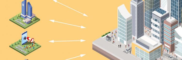 Prema previđanjima Ujedinjenih naroda u 2016. godini, gradovi će rasti još brže a više od polovice stanovništva već živi u gradovima