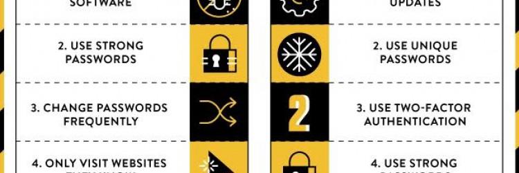 5 sigurnosnih mjera svakog sigurnosnog stručnjaka